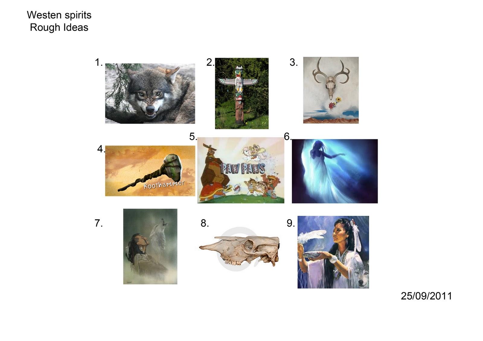 western civilization research topics