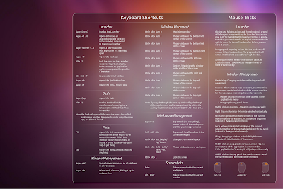 Unity keyboard shortcuts wallpaper
