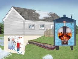 wood burning boilers