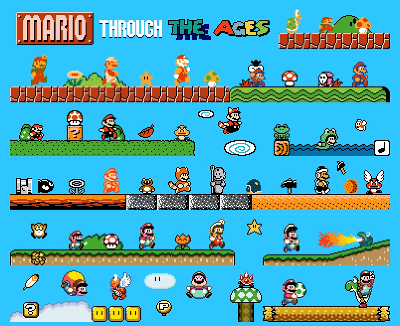 Mario%2Btrough%2Bthe%2Bages.jpg