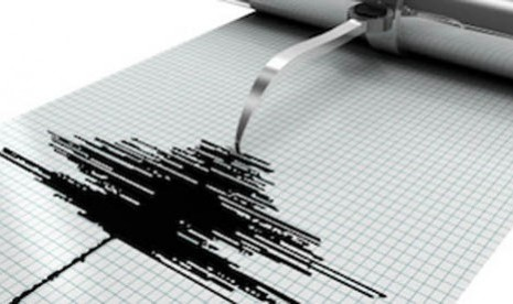 gempa hari ini, gempa bumi, gempa terkini, gempa ciamis, gempa jogja, info gempa