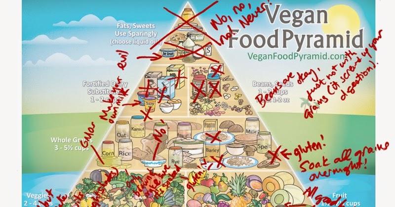 The Vegan Street Blog From The Vegan Feminist Agitator