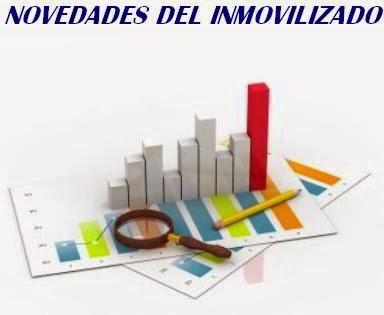 Contabilidad estrategia financiera novedades a aplicar - Inversiones inmobiliarias ...