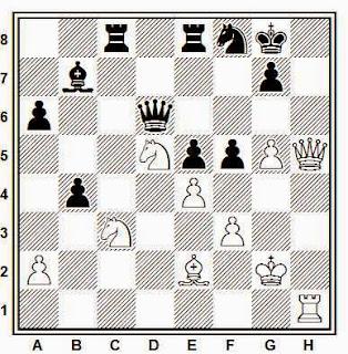 Posición de la partida de ajedrez Gabriel - Schuch (Baden Baden, 1990)