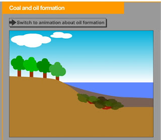 Animasi Proses Terjadinya Minyak Bumi dan Batu Bara