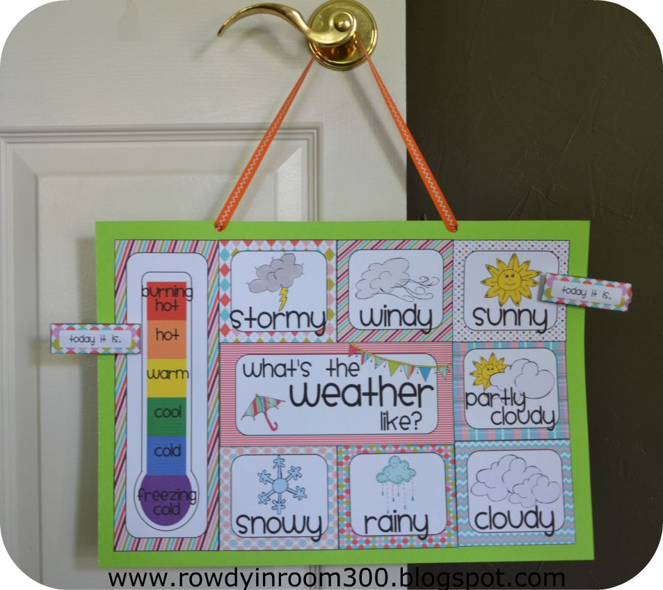 Weather chart! - Rowdy in Room 300