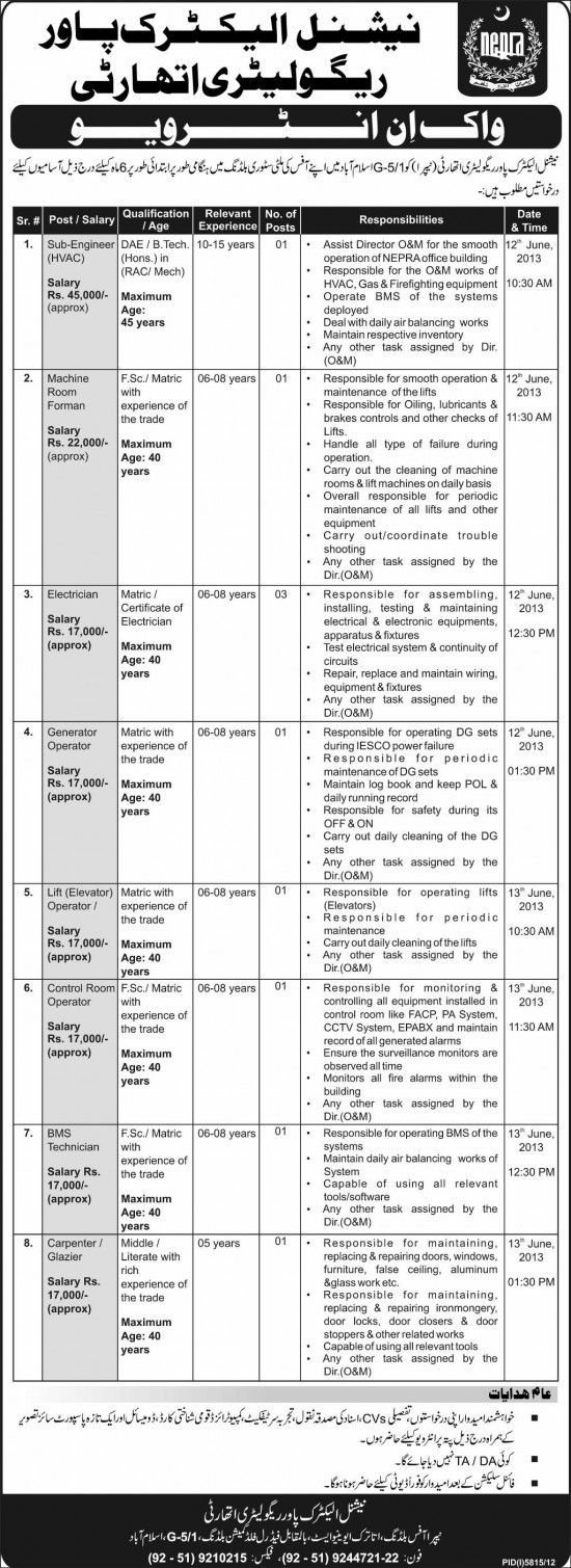 Vacancies in NEPRA, Islamabad