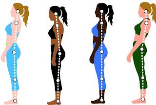 Saúde na Coluna: Foco na postura e mudança de hábitos