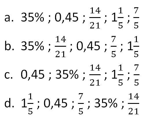 Soal Ujian Sekolah Us Matematika Sd Mi Sesuai Kisi Kisi 2016 Rief Awa Blog Download