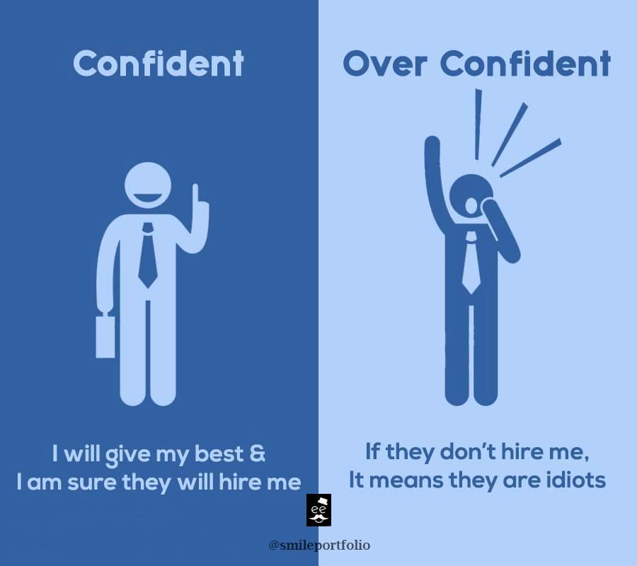Confident People vs Overconfident People | Eportfolio ...