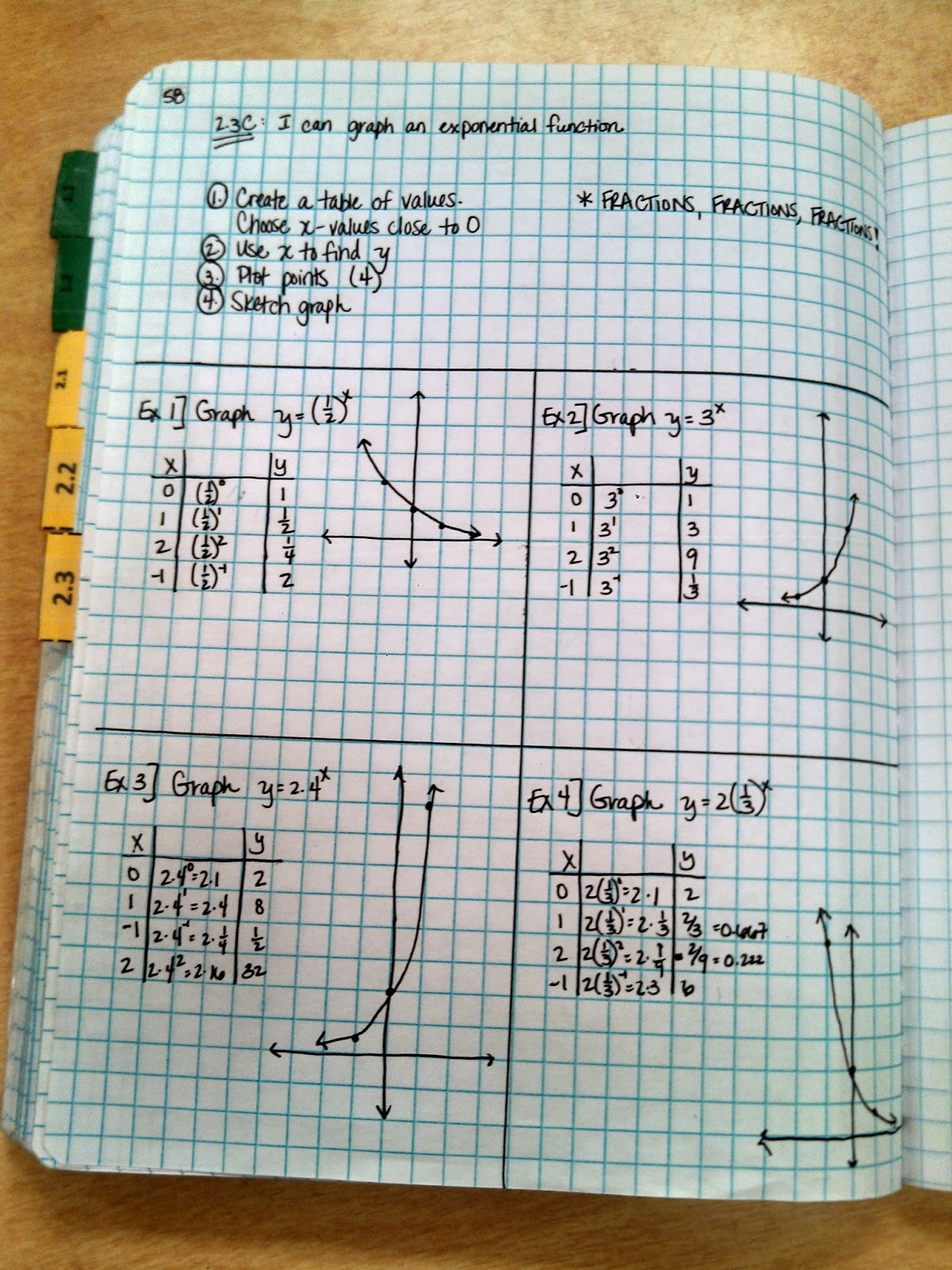 Restructuring Algebra Exponential Functions – Exponential Functions Worksheet Algebra 1