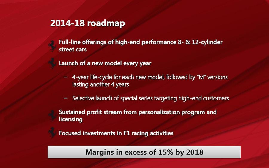 フェラーリが2018年まで4年連続で新型車を投入へ!