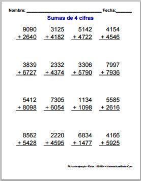 Generar tus propias fichas de cálculo