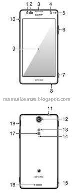 Sony Xperia TX LT29i Layout