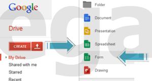 Manfaat Membuat Halaman Kontak Form Blog