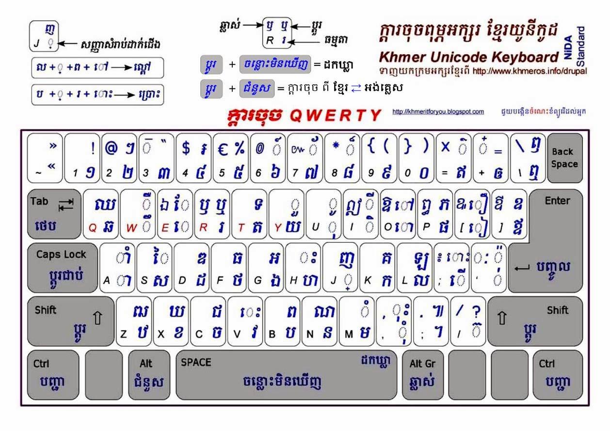 Key Board Font Khmer Unicode បច្ចេកវិទ្យា
