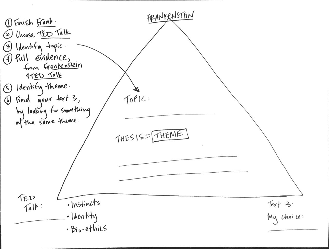 ms mcmaster s website homework  here s the photo of the triangle organizer that you re using to develop your essay and presentation remember the steps are listed in order down the