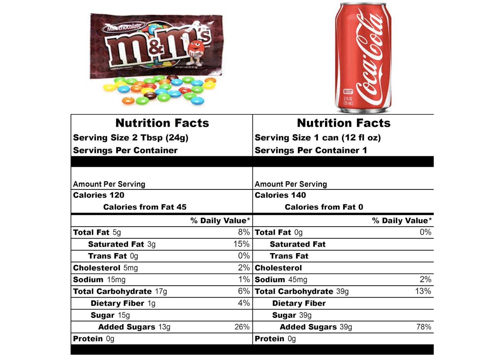 informative essay on chocolate