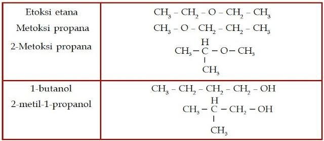Etoksi etana 2-metil-1-propanol butanol