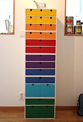 Mitt IKEA-hack