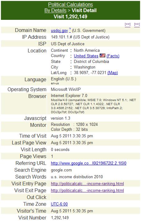 U.S. DOJ - incomhttp://www.blogger.com/img/blank.gife distribution