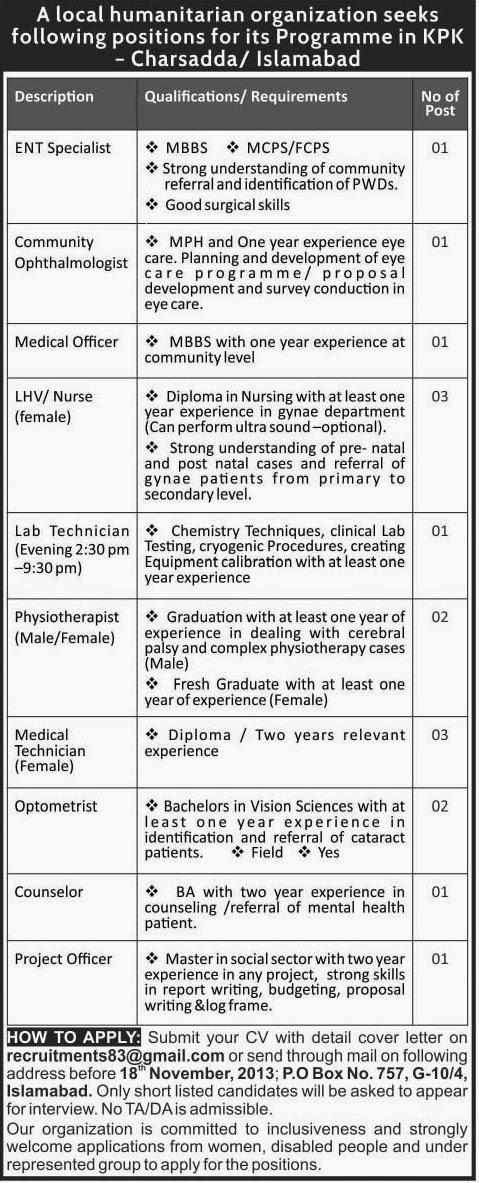 Jobs in A Leading Organization Charsadda, KPK