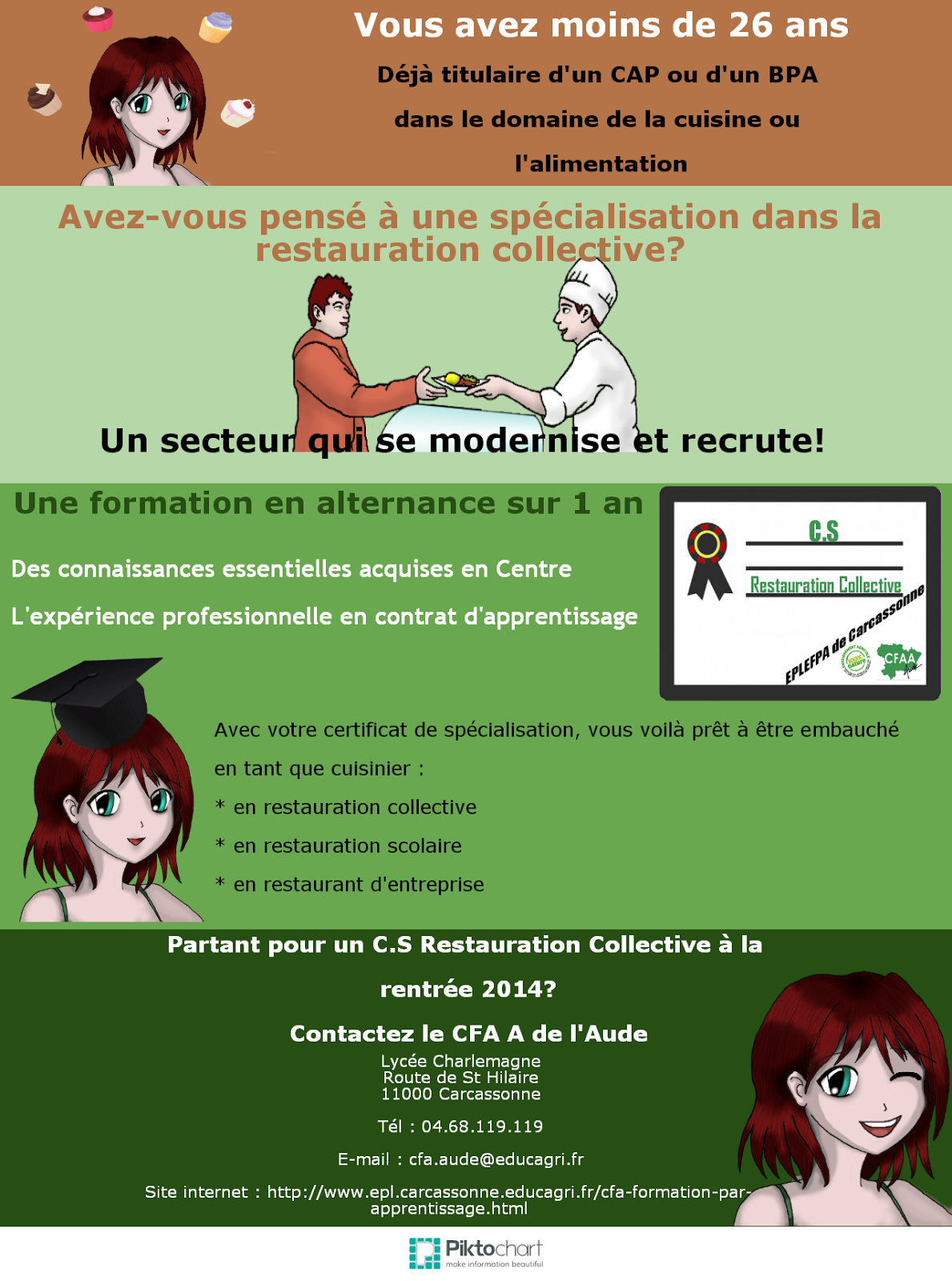 Cfa agricole de l 39 aude restauration collective for Alternance restauration collective