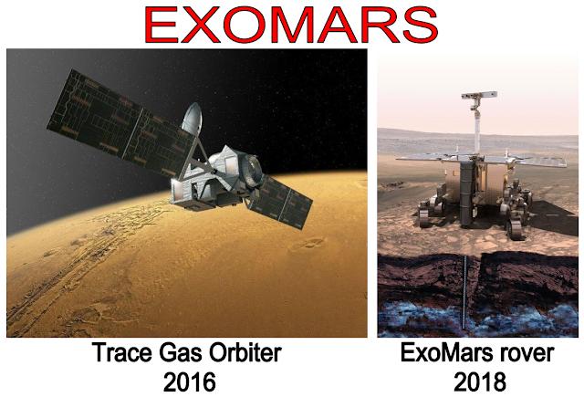 ExoMars: Rusia y Europa se casan para ir a Marte Exomars1