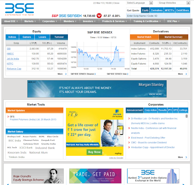 Nse India Home Page