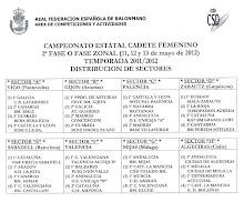 CAMPEONATO DE ESPAÑA 2012 CADETE FEMENINO