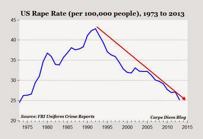 Crime Statistics Australia Crime Rate in Australia