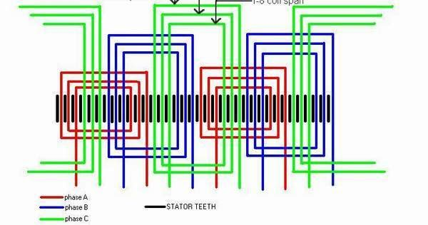 Ac Motor Speed Picture  Ac Motor Winding Diagram