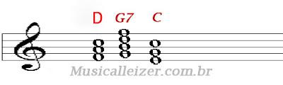Progressão harmônica(musicalleizer)