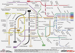 Careers Tube Map