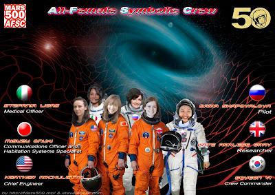 Mars 500 AFSC