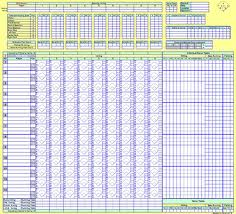 morning line college football college football box score