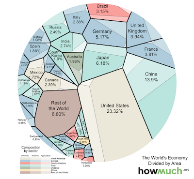 http://www.businessinsider.com/this-one-map-explains-the-entire-worldwide-economy-2015-7