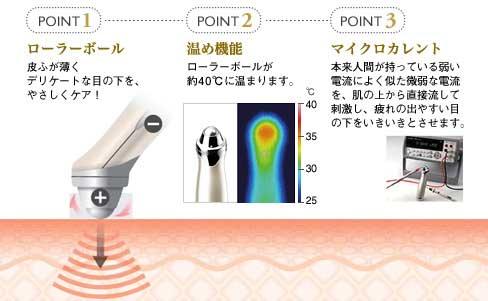 TESCOM TE110 微電流眼角保養器 特色