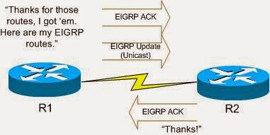 Routing EIRGP