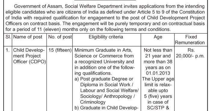 15 Nos. Child Development Project Officer vacancy under Social Welfare ...