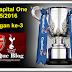 Jadual Perlawanan Pusingan Ke 3 Piala Liga Inggeris 2015 16 3rd Round Capital One Cup