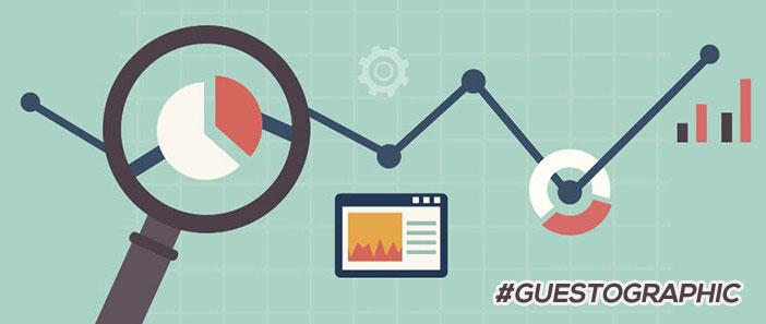 strategi yang digunakan oleh blogger untuk mendapatkan ranking teratas pada hasil pencari Guestographics: Metode Mencari Backlink Terbaru Dalam SEO