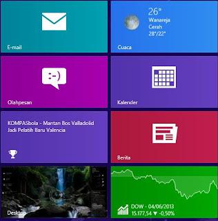 Cara Merubah Cursor Desktop Windows 8
