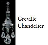 http://queensjewelvault.blogspot.com/2012/11/the-greville-chandelier-earrings.html
