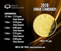 Spesifikasi Dinar