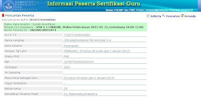 Daftar Nama Calon Peserta UKG Guru 2013