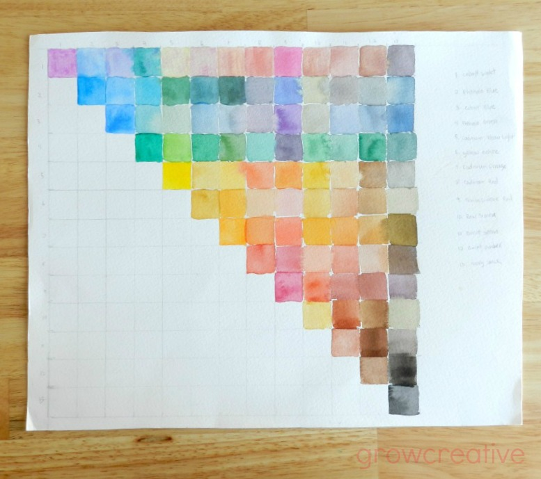 Grow Creative Blog: How To Watercolor: Color Mixing