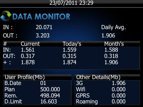 Data Monitor le permite realizar un seguimiento del consumo de datos en su BlackBerry. Esta aplicación le ahorrará dinero! Consulte los datos que está utilizando cada hora, diaria, semanal, Mensual y hasta anualmente! Puede personalizar el ciclo de facturación y los datos de los límites de su propio plan personal y notificaciones de conjunto que le avise en la cantidad de datos que ha utilizado. Caracteristicas:-Muestra el uso de datos-GPRS, 3G, WiFi y móviles de EstadísticasPor hora, el uso de datos diarios, semanales, mensuales y anuales-Configuración personalizada registrosLas notificaciones para informarle cuando ha alcanzado el límite de datos-Los límites de