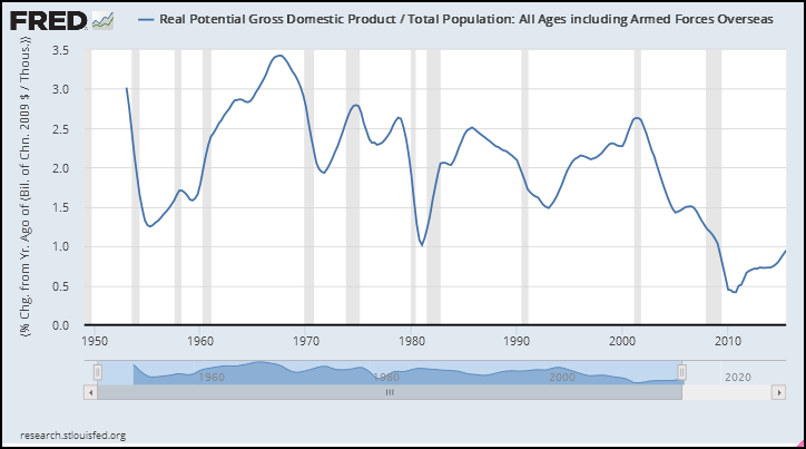 gdp a gross deception Welcome to signs of the economic times,  define and compare gross domestic product (gdp)  to see the power of mathematics as it cuts through deception and.