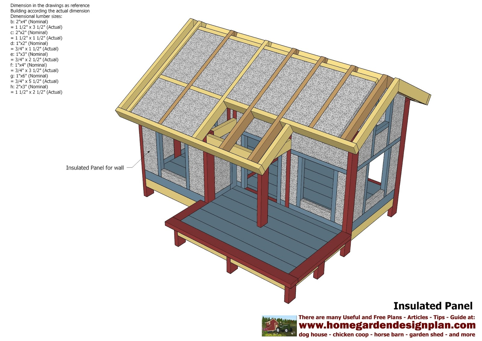 home garden plans: DH303 - Dog house plans - Dog house design - Insulated dog  house
